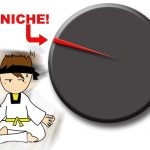 2015-07-22-7-buoc-giup-ban-dinh-vi-thi-truong-ngach-hieu-qua-1